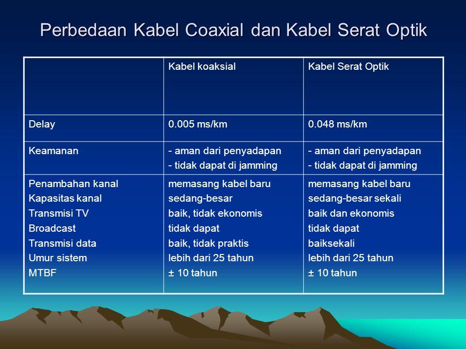 Perbedaan Kabel Coaxial dan Kabel Serat Optik Kabel koaksialKabel Serat Optik Delay0.005 ms/km0.048 ms/km Keamanan- aman dari penyadapan - tidak dapat