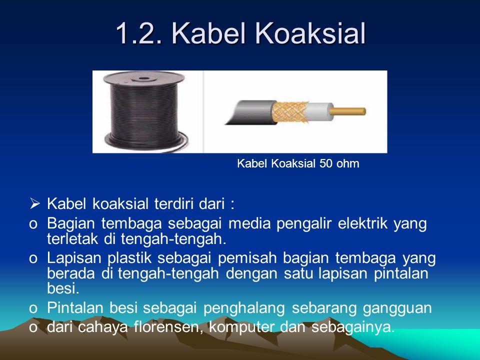 1.2. Kabel Koaksial   Kabel koaksial terdiri dari : o oBagian tembaga sebagai media pengalir elektrik yang terletak di tengah-tengah. o oLapisan pla