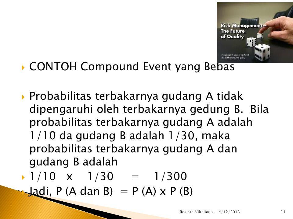  CONTOH Compound Event yang Bebas  Probabilitas terbakarnya gudang A tidak dipengaruhi oleh terbakarnya gedung B. Bila probabilitas terbakarnya guda