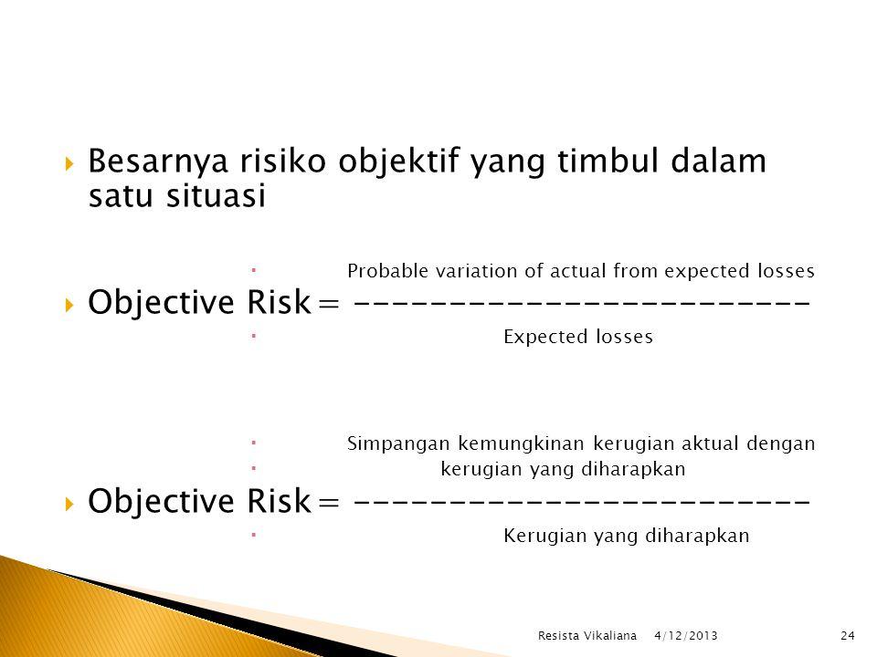  Besarnya risiko objektif yang timbul dalam satu situasi  Probable variation of actual from expected losses  Objective Risk= ----------------------