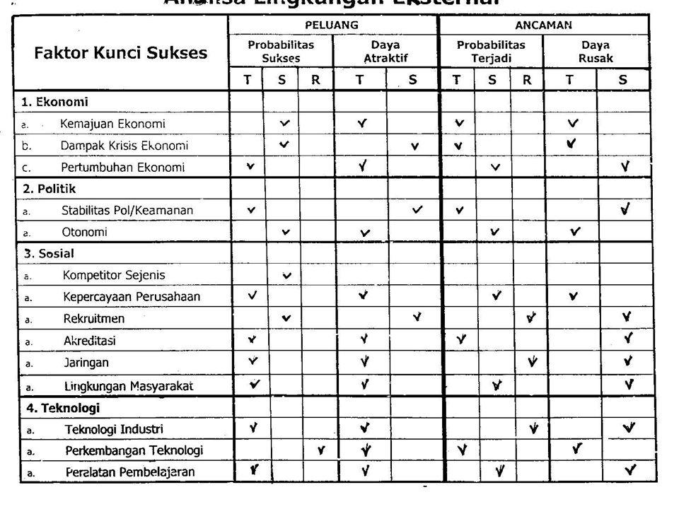Basuki - Session 11UIE Mgtsr - RS6 Perbedaan Perumusan Stg & Implementasi Stg Perumusan Strategi Memposisikan kekuatan sblm tindakan Memposisikan keku