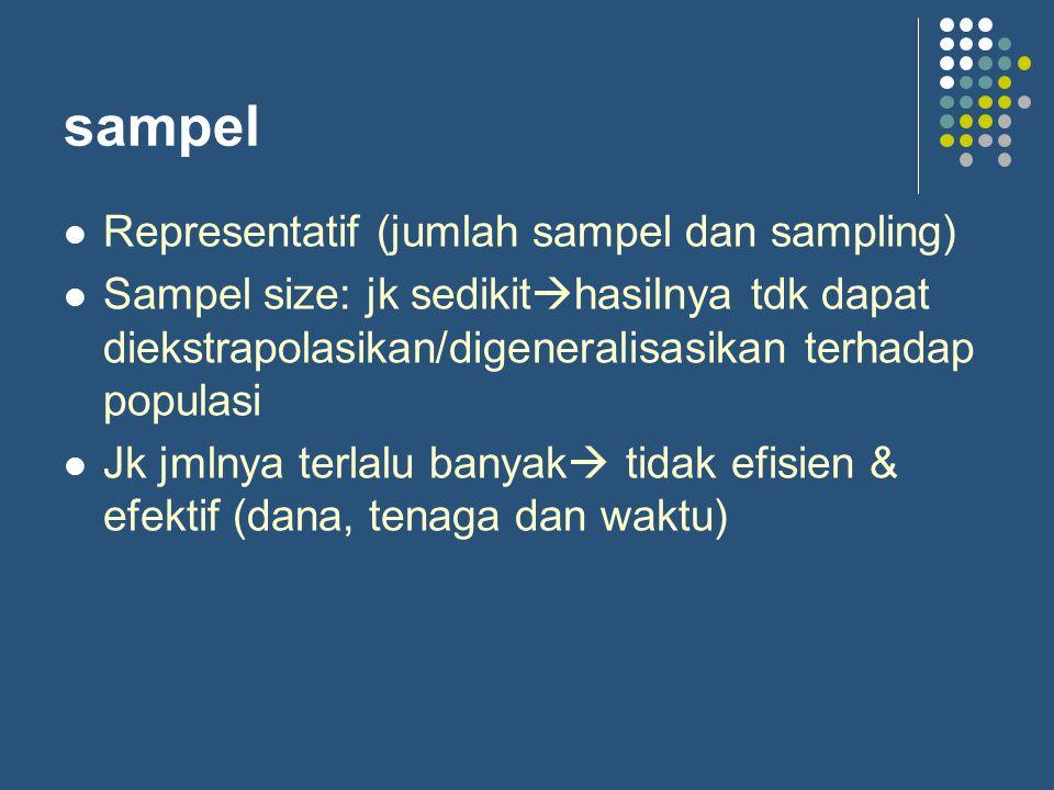 sampel Representatif (jumlah sampel dan sampling) Sampel size: jk sedikit  hasilnya tdk dapat diekstrapolasikan/digeneralisasikan terhadap populasi J