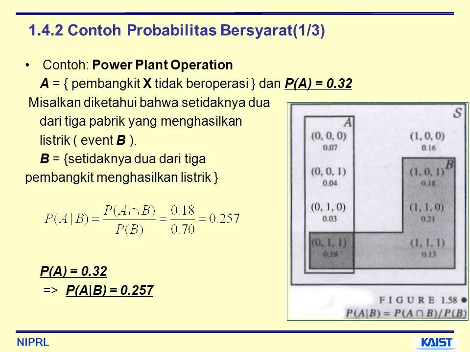 NIPRL 1.4.2 Contoh Probabilitas Bersyarat(1/3) Contoh: Power Plant Operation A = { pembangkit X tidak beroperasi } dan P(A) = 0.32 Misalkan diketahui bahwa setidaknya dua dari tiga pabrik yang menghasilkan listrik ( event B ).