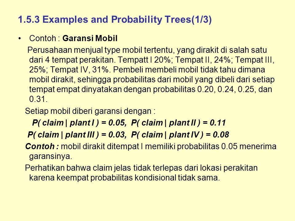 1.5.3 Examples and Probability Trees(1/3) Contoh : Garansi Mobil Perusahaan menjual type mobil tertentu, yang dirakit di salah satu dari 4 tempat perakitan.