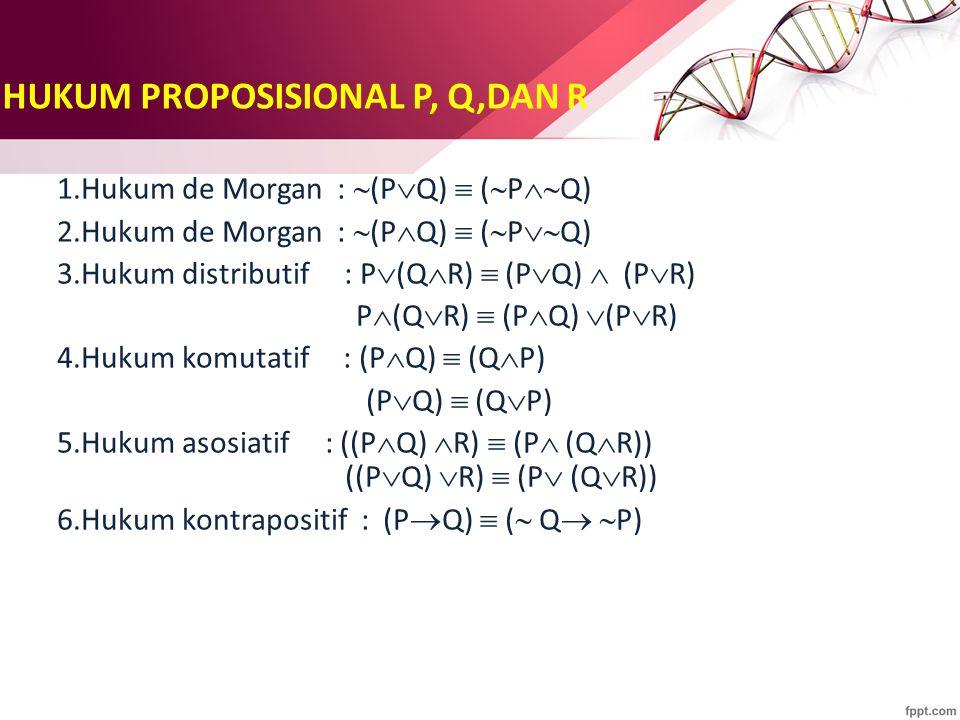 HUKUM PROPOSISIONAL P, Q,DAN R 1.Hukum de Morgan :  (P  Q)  (  P  Q) 2.Hukum de Morgan :  (P  Q)  (  P  Q) 3.Hukum distributif : P  (Q 