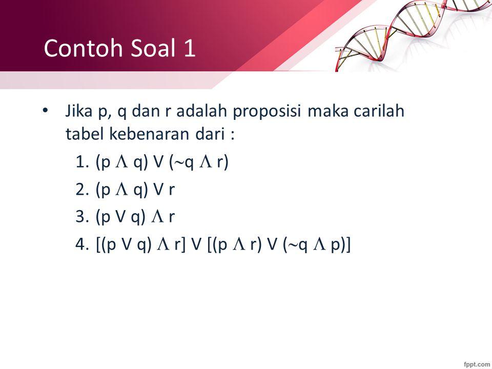 Contoh Soal 1 Jika p, q dan r adalah proposisi maka carilah tabel kebenaran dari : 1.(p  q) V (  q  r) 2.(p  q) V r 3.(p V q)  r 4.[(p V q)  r]