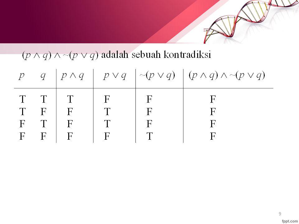 10 Disjungsi Eksklusif Kata atau (or) dalam operasi logika digunakan dalam salah satu dari dua cara: 1.