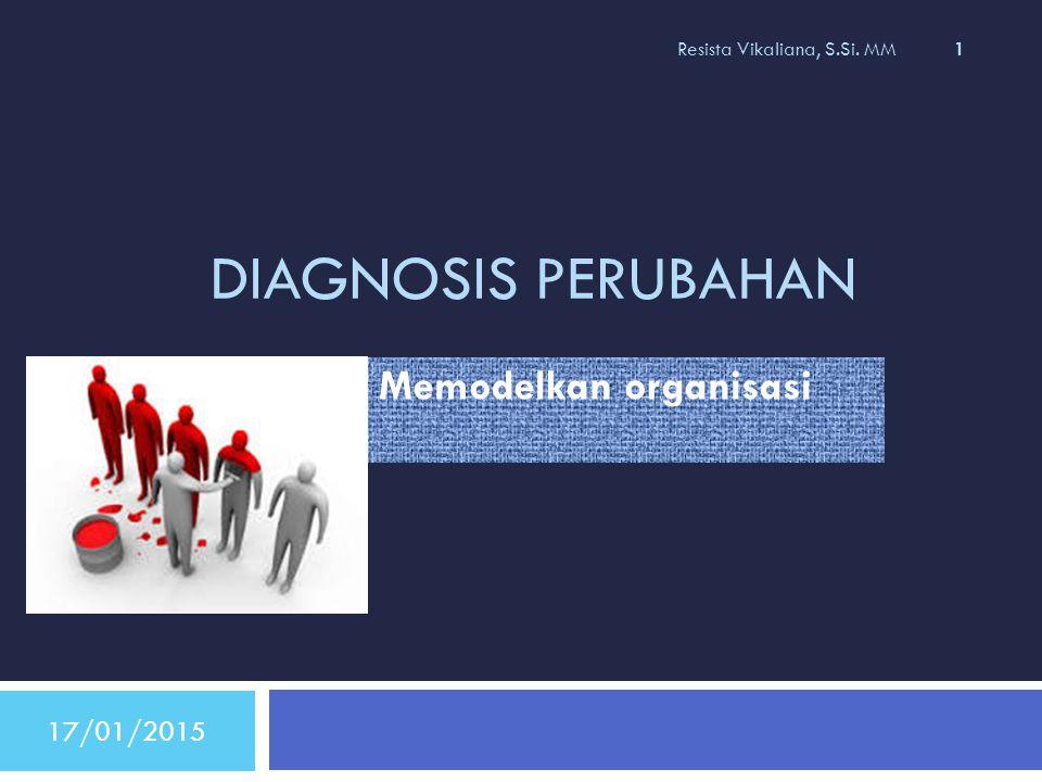 DIAGNOSIS PERUBAHAN Memodelkan organisasi 17/01/2015 Resista Vikaliana, S.Si. MM 1