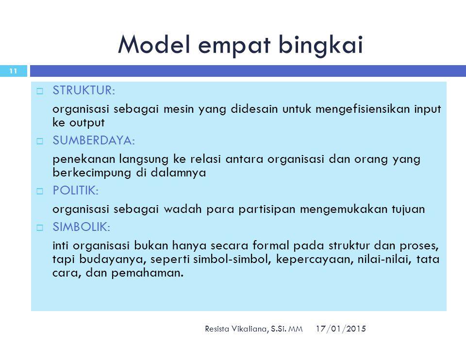 Model empat bingkai 17/01/2015 Resista Vikaliana, S.Si. MM 11  STRUKTUR: organisasi sebagai mesin yang didesain untuk mengefisiensikan input ke outpu