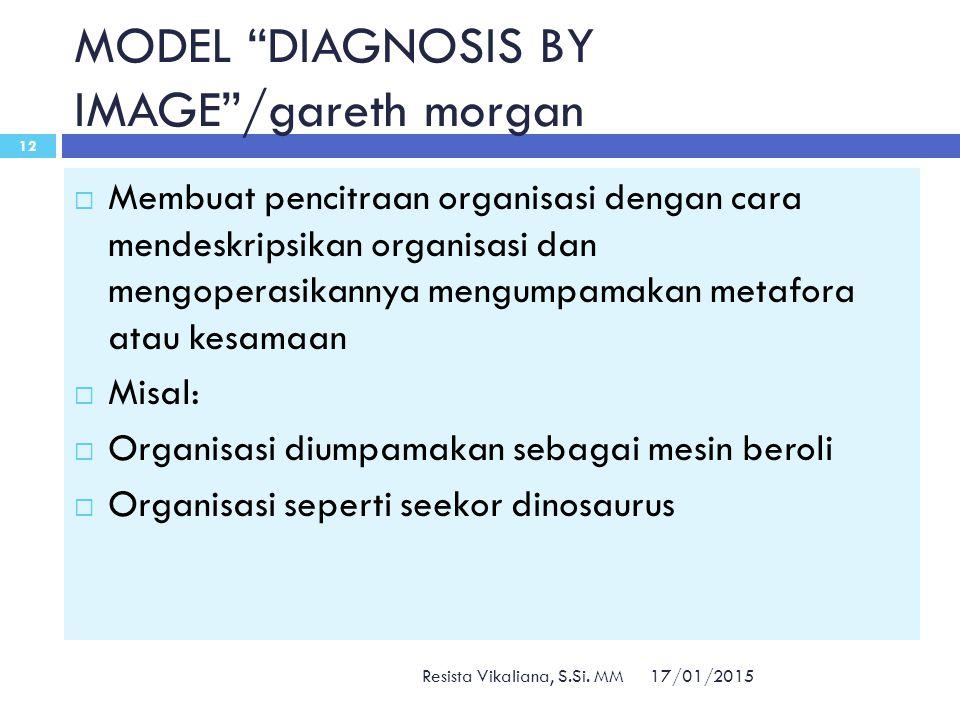 """MODEL """"DIAGNOSIS BY IMAGE""""/gareth morgan 17/01/2015 Resista Vikaliana, S.Si. MM 12  Membuat pencitraan organisasi dengan cara mendeskripsikan organis"""