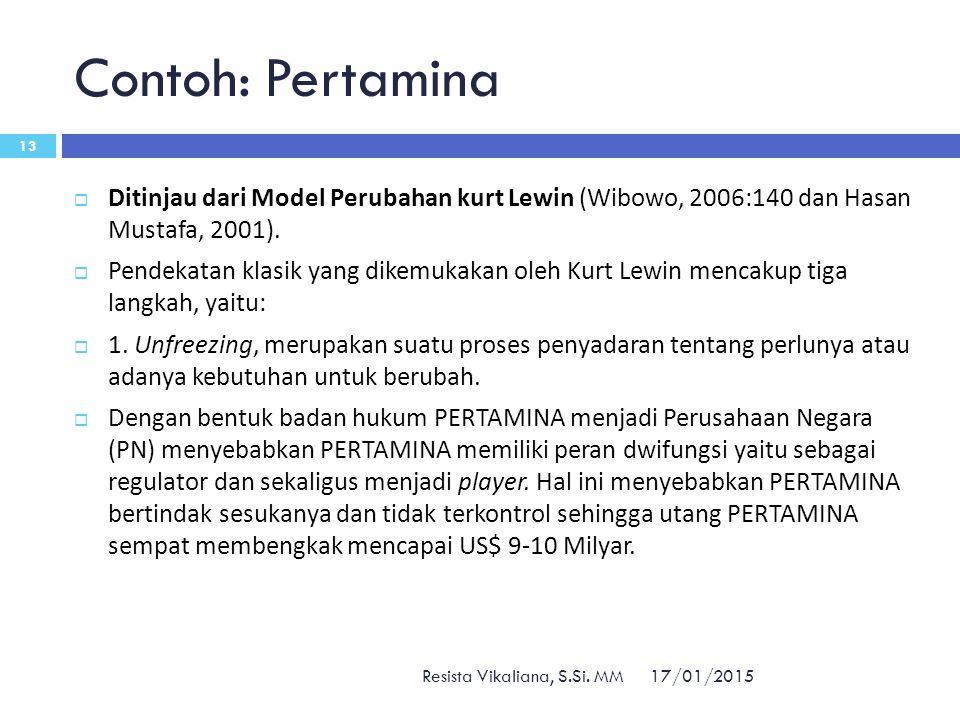 Contoh: Pertamina 17/01/2015 Resista Vikaliana, S.Si. MM 13  Ditinjau dari Model Perubahan kurt Lewin (Wibowo, 2006:140 dan Hasan Mustafa, 2001).  P