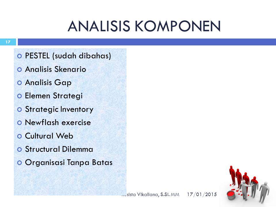 ANALISIS KOMPONEN 17/01/2015 Resista Vikaliana, S.Si. MM 17 PESTEL (sudah dibahas) Analisis Skenario Analisis Gap Elemen Strategi Strategic Inventory