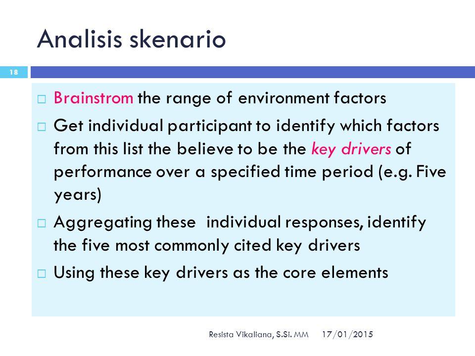 Analisis skenario 17/01/2015 Resista Vikaliana, S.Si. MM 18  Brainstrom the range of environment factors  Get individual participant to identify whi