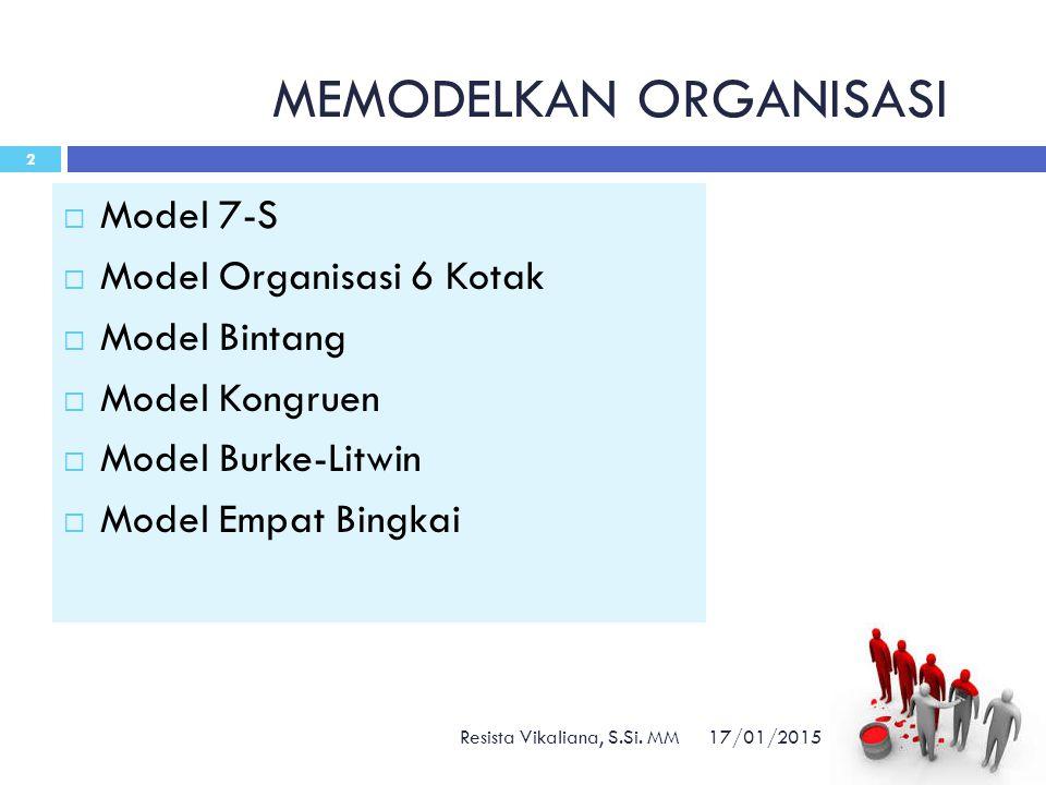 MEMODELKAN ORGANISASI 17/01/2015 Resista Vikaliana, S.Si. MM 2  Model 7-S  Model Organisasi 6 Kotak  Model Bintang  Model Kongruen  Model Burke-L