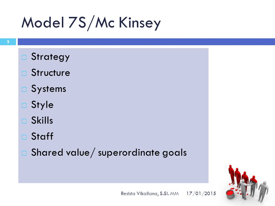 Model 7S/Mc Kinsey 17/01/2015 Resista Vikaliana, S.Si. MM 3  Strategy  Structure  Systems  Style  Skills  Staff  Shared value/ superordinate go