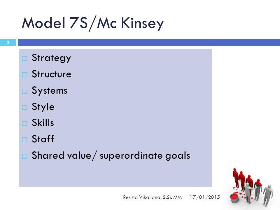 Model 7S/Mc Kinsey 17/01/2015 Resista Vikaliana, S.Si. MM 3  Strategy  Structure  Systems  Style  Skills  Staff  Shared value/ superordinate go