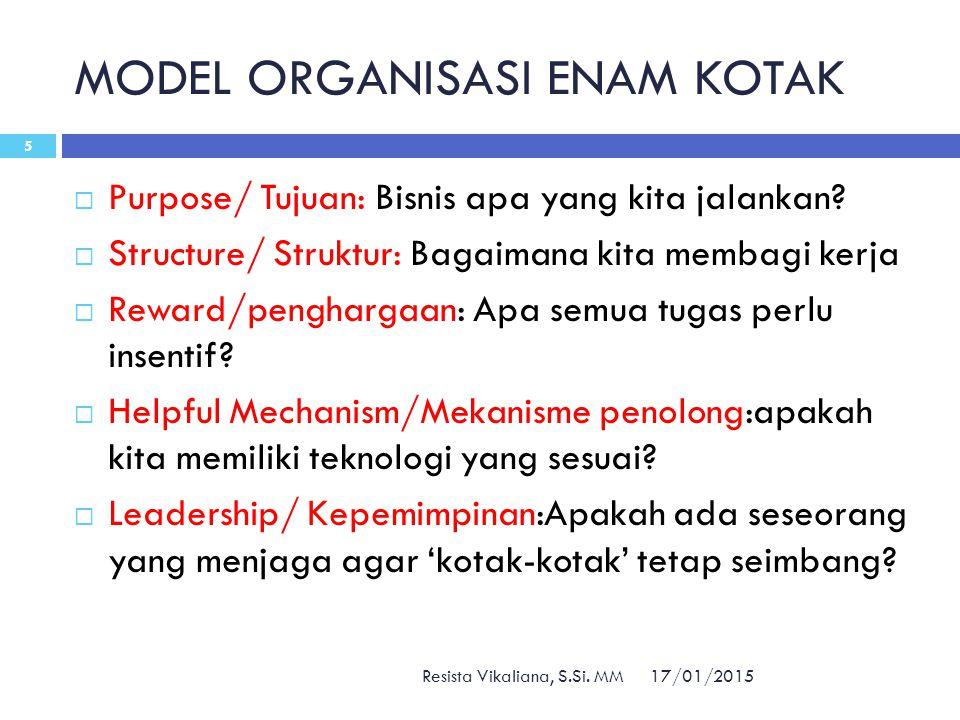 MODEL ORGANISASI ENAM KOTAK 17/01/2015 Resista Vikaliana, S.Si. MM 5  Purpose/ Tujuan: Bisnis apa yang kita jalankan?  Structure/ Struktur: Bagaiman