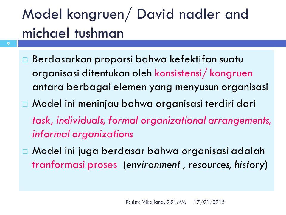 Model kongruen/ David nadler and michael tushman 17/01/2015 Resista Vikaliana, S.Si. MM 9  Berdasarkan proporsi bahwa kefektifan suatu organisasi dit