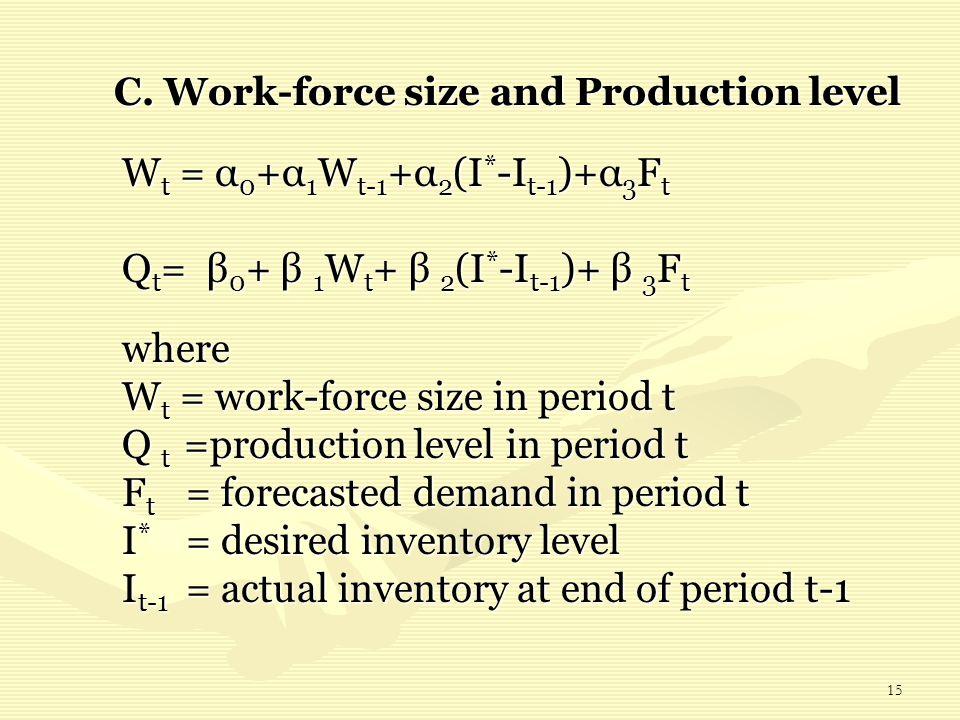 15 W t = α 0 +α 1 W t-1 +α 2 (I * -I t-1 )+α 3 F t Q t = β 0 + β 1 W t + β 2 (I * -I t-1 )+ β 3 F t where W t = work-force size in period t Q t =produ