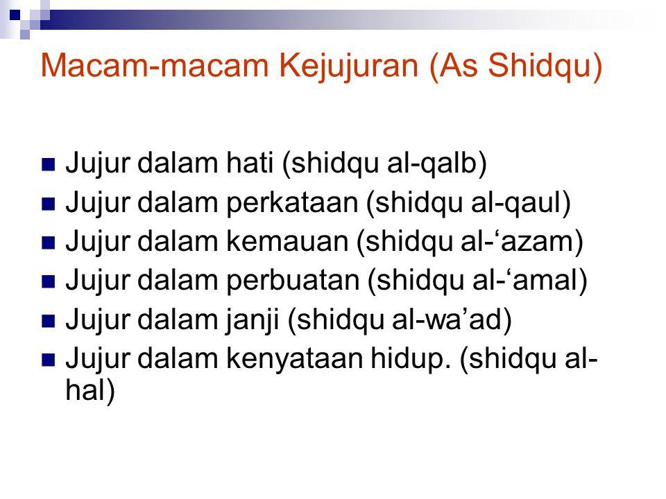 Macam-macam Kejujuran (As Shidqu) Jujur dalam hati (shidqu al-qalb) Jujur dalam perkataan (shidqu al-qaul) Jujur dalam kemauan (shidqu al-'azam) Jujur dalam perbuatan (shidqu al-'amal) Jujur dalam janji (shidqu al-wa'ad) Jujur dalam kenyataan hidup.