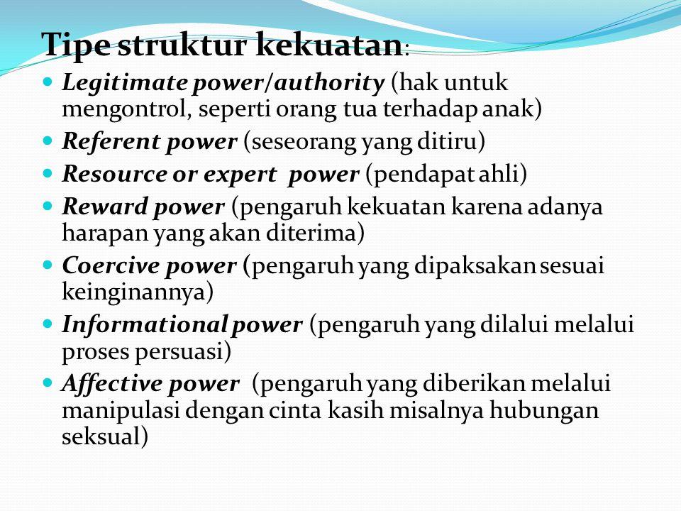 Tipe struktur kekuatan : Legitimate power/authority (hak untuk mengontrol, seperti orang tua terhadap anak) Referent power (seseorang yang ditiru) Res