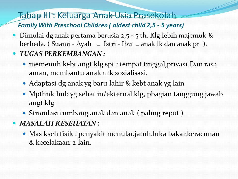 Tahap III : Keluarga Anak Usia Prasekolah Family With Preschool Children ( oldest child 2,5 - 5 years) Dimulai dg anak pertama berusia 2,5 - 5 th. Klg