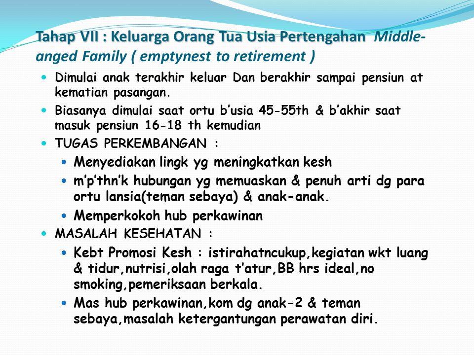 Tahap VII : Keluarga Orang Tua Usia Pertengahan Tahap VII : Keluarga Orang Tua Usia Pertengahan Middle- anged Family ( emptynest to retirement ) Dimul