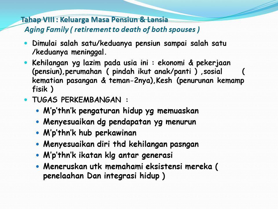 Tahap VIII : Keluarga Masa Pensiun & Lansia Tahap VIII : Keluarga Masa Pensiun & Lansia Aging Family ( retirement to death of both spouses ) Dimulai s