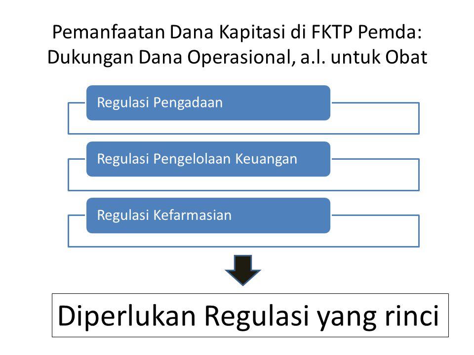 Pemanfaatan Dana Kapitasi di FKTP Pemda: Dukungan Dana Operasional, a.l. untuk Obat Regulasi PengadaanRegulasi Pengelolaan KeuanganRegulasi Kefarmasia
