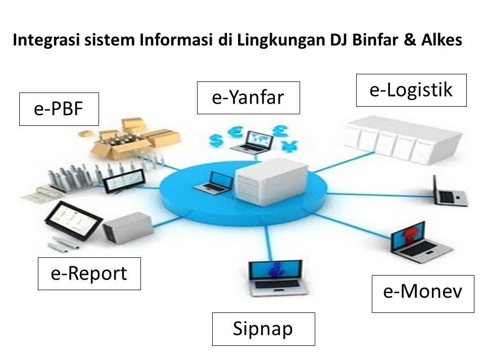 e-Logistik e-Yanfar e-PBF e-Monev e-Report Sipnap Integrasi sistem Informasi di Lingkungan DJ Binfar & Alkes