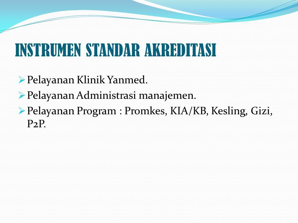 INSTRUMEN STANDAR AKREDITASI  Pelayanan Klinik Yanmed.  Pelayanan Administrasi manajemen.  Pelayanan Program : Promkes, KIA/KB, Kesling, Gizi, P2P.