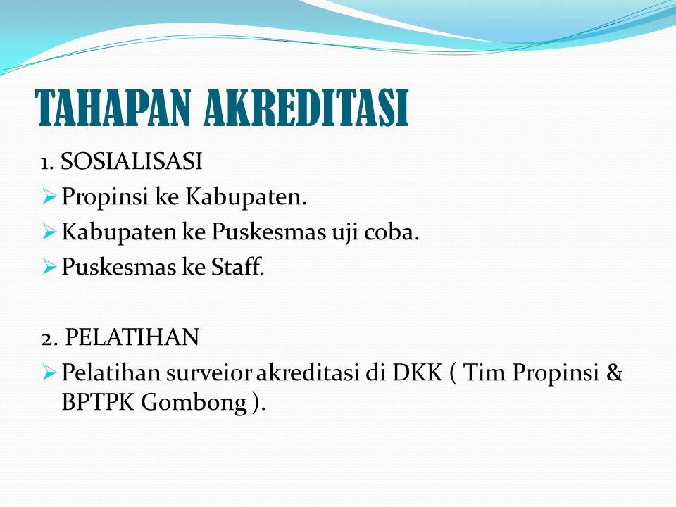 TAHAPAN AKREDITASI 1.SOSIALISASI  Propinsi ke Kabupaten.