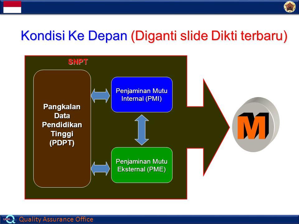 Quality Assurance Office Kondisi Ke Depan (Diganti slide Dikti terbaru) SNPT Penjaminan Mutu Internal (PMI) Penjaminan Mutu Eksternal (PME) Pangkalan