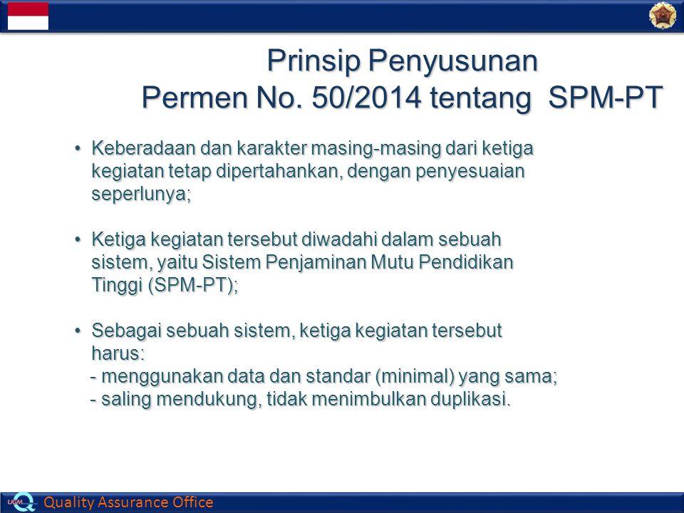 Quality Assurance Office Prinsip Penyusunan Permen No. 50/2014 tentang SPM-PT Keberadaan dan karakter masing-masing dari ketigaKeberadaan dan karakter