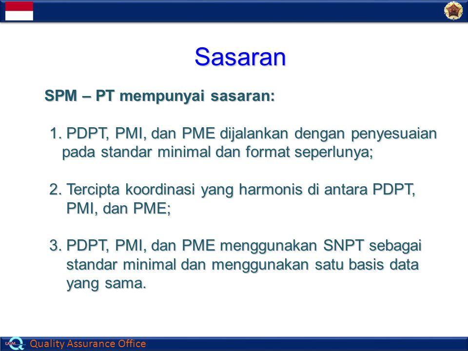 Quality Assurance Office Sasaran SPM – PT mempunyai sasaran: SPM – PT mempunyai sasaran: 1. PDPT, PMI, dan PME dijalankan dengan penyesuaian pada stan