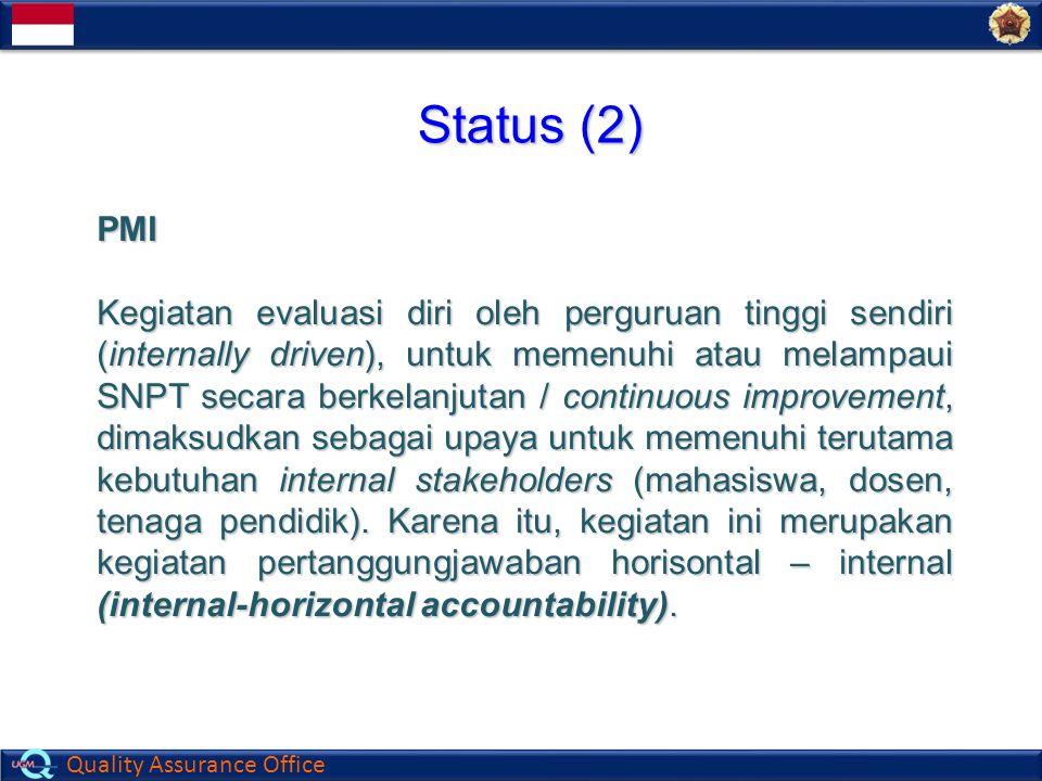 Quality Assurance Office Status (2) PMI Kegiatan evaluasi diri oleh perguruan tinggi sendiri (internally driven), untuk memenuhi atau melampaui SNPT s