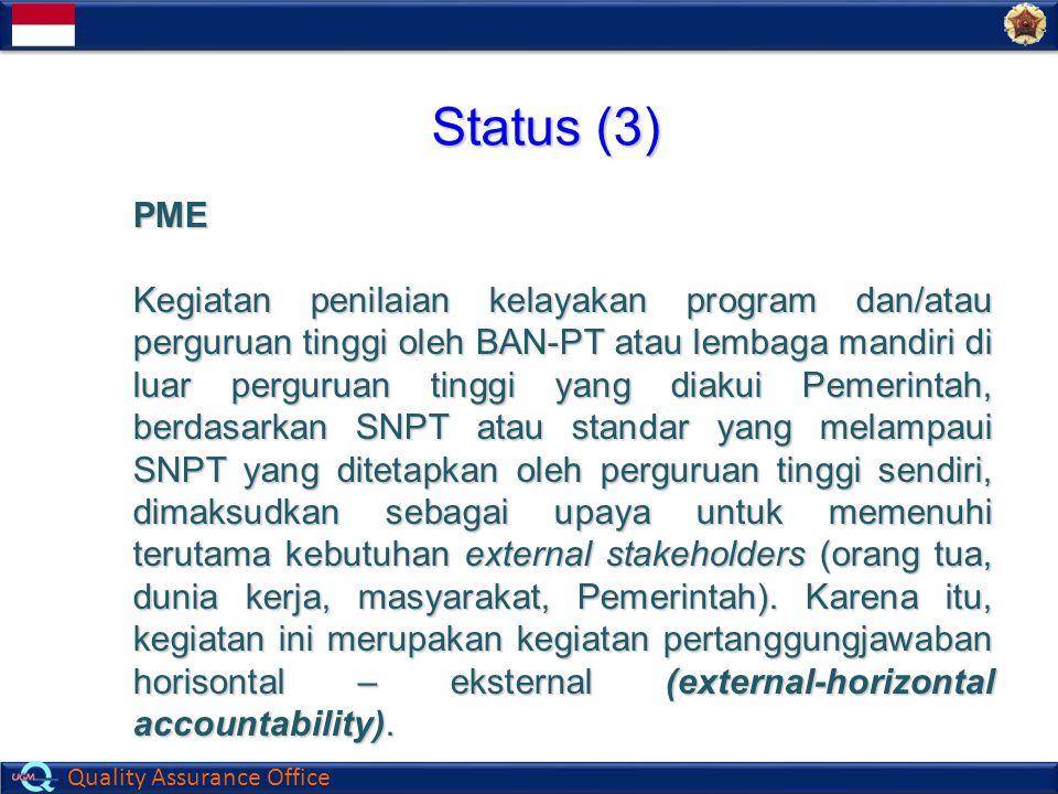 Quality Assurance Office Status (3) PME Kegiatan penilaian kelayakan program dan/atau perguruan tinggi oleh BAN-PT atau lembaga mandiri di luar pergur