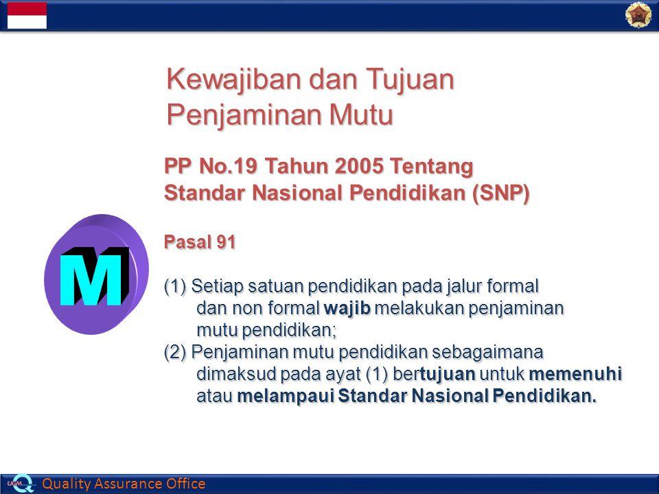 Quality Assurance Office Kewajiban dan Tujuan Penjaminan Mutu PP No.19 Tahun 2005 Tentang Standar Nasional Pendidikan (SNP) Pasal 91 (1) Setiap satuan