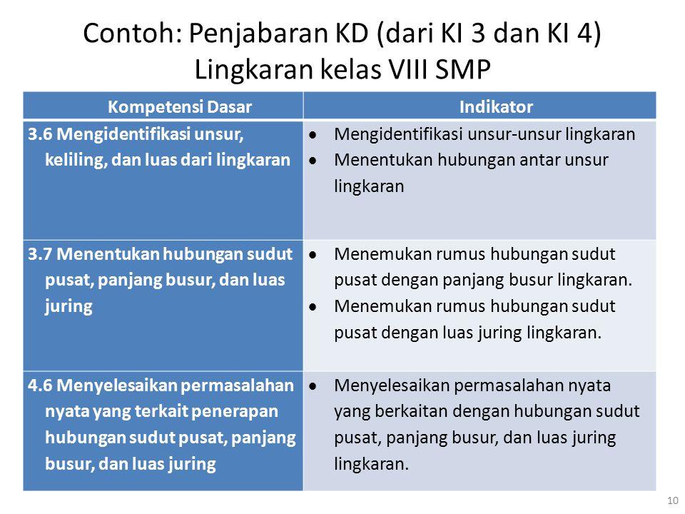 Contoh: Penjabaran KD (dari KI 3 dan KI 4) Lingkaran kelas VIII SMP Kompetensi DasarIndikator 3.6 Mengidentifikasi unsur, keliling, dan luas dari ling