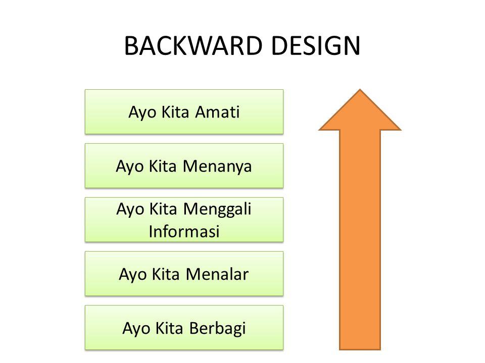 BACKWARD DESIGN Ayo Kita Amati Ayo Kita Menanya Ayo Kita Menggali Informasi Ayo Kita Menalar Ayo Kita Berbagi