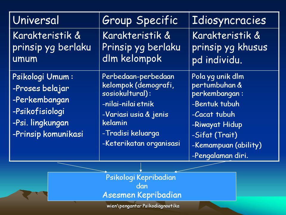 wien\pengantar Psikodiagnostika UniversalGroup SpecificIdiosyncracies Karakteristik & prinsip yg berlaku umum Karakteristik & Prinsip yg berlaku dlm k