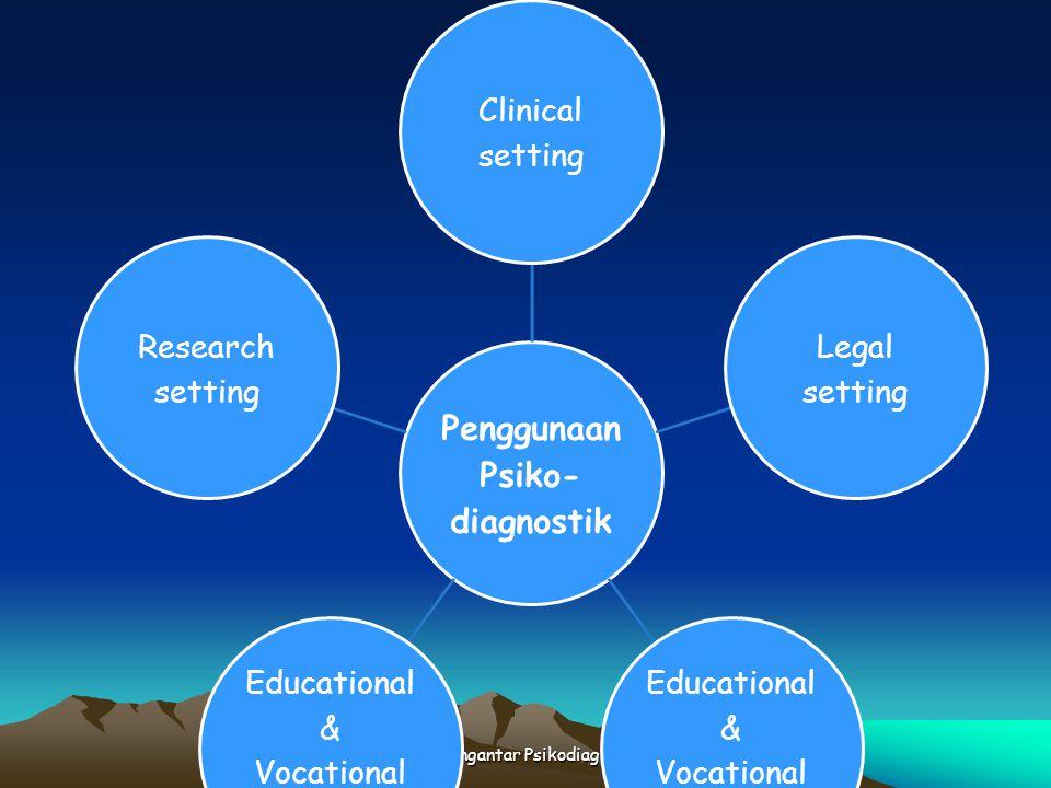 wien\pengantar Psikodiagnostika Penggunaan Psiko- diagnostik Clinical setting Legal setting Educational & Vocational guidance Educational & Vocational