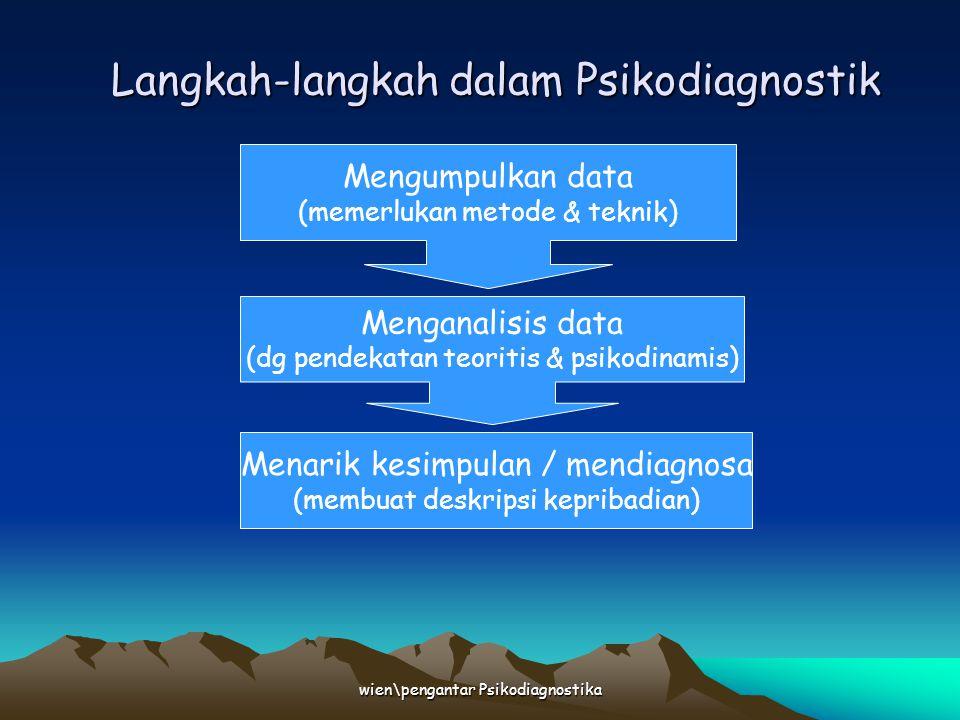 wien\pengantar Psikodiagnostika Mengumpulkan data (memerlukan metode & teknik) Menganalisis data (dg pendekatan teoritis & psikodinamis) Menarik kesim