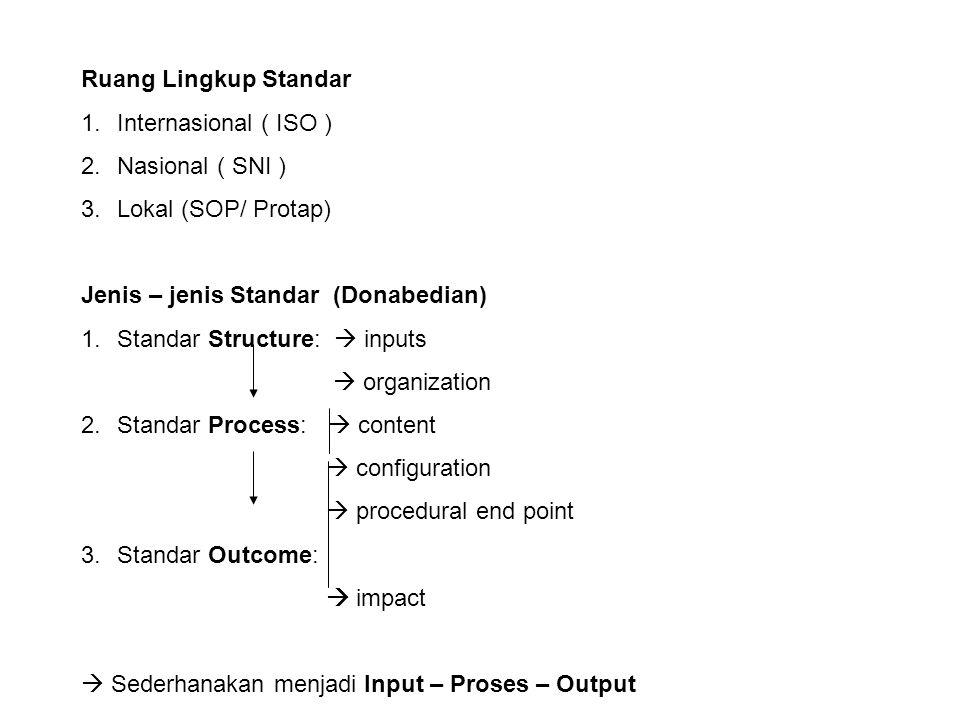 Ruang Lingkup Standar 1.Internasional ( ISO ) 2.Nasional ( SNI ) 3.Lokal (SOP/ Protap) Jenis – jenis Standar (Donabedian) 1.Standar Structure:  input