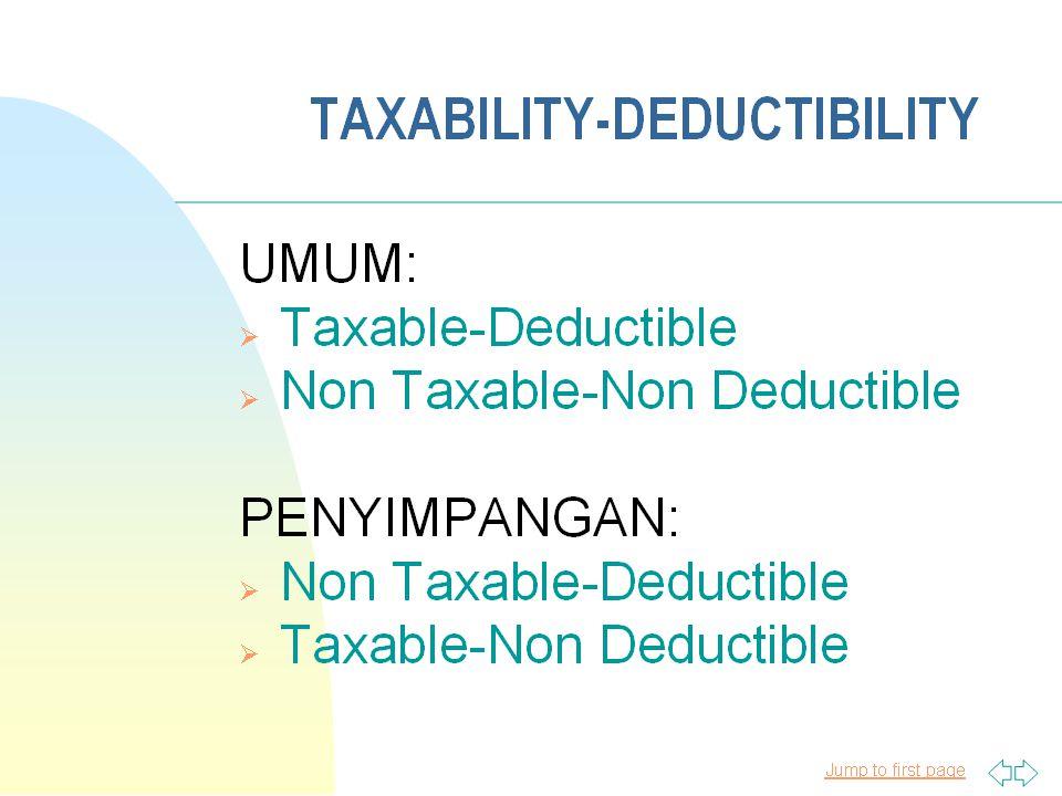 Saat menjalankan usaha: Pilihan alternatif transaksi Tanggungjawab terhadap Stakeholders