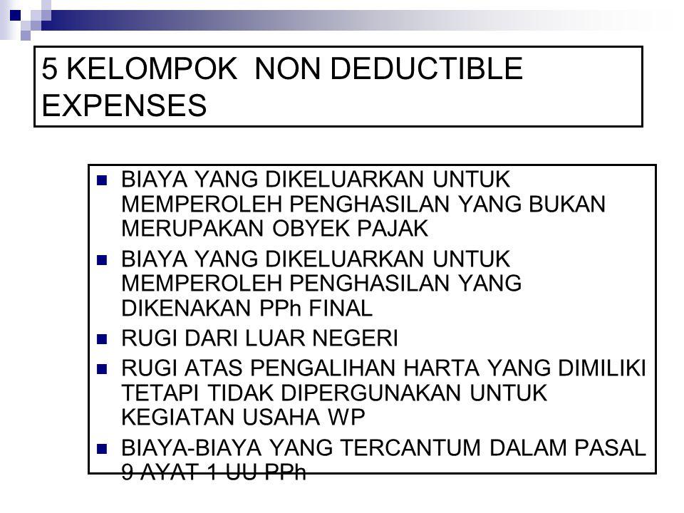 Laba Fiskal Penghasilan Biaya Obyek PPh Bukan Obyek PPh Psl 4 (3) Deductible Psl 6 Non Deductible Psl 9 UU PPh + Psl 4 PP 138/2000 Beda Waktu (metode Aktg) (Psl 10 & 11) Tidak Final Psl 4 (1) Final Psl 4 (2)