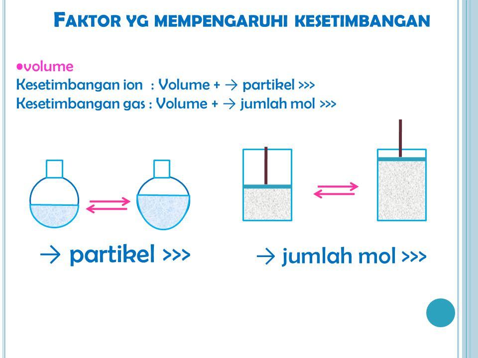 F AKTOR YG MEMPENGARUHI KESETIMBANGAN volume Kesetimbangan ion : Volume + → partikel >>> Kesetimbangan gas : Volume + → jumlah mol >>> → partikel >>> → jumlah mol >>>