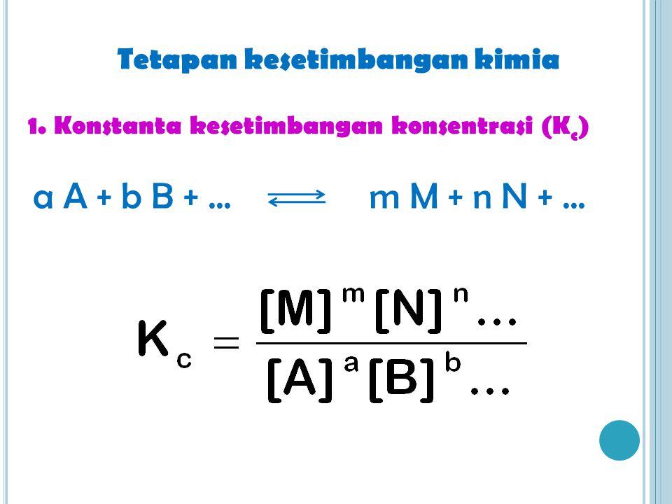Tetapan kesetimbangan kimia 1. Konstanta kesetimbangan konsentrasi (K c ) a A + b B +...