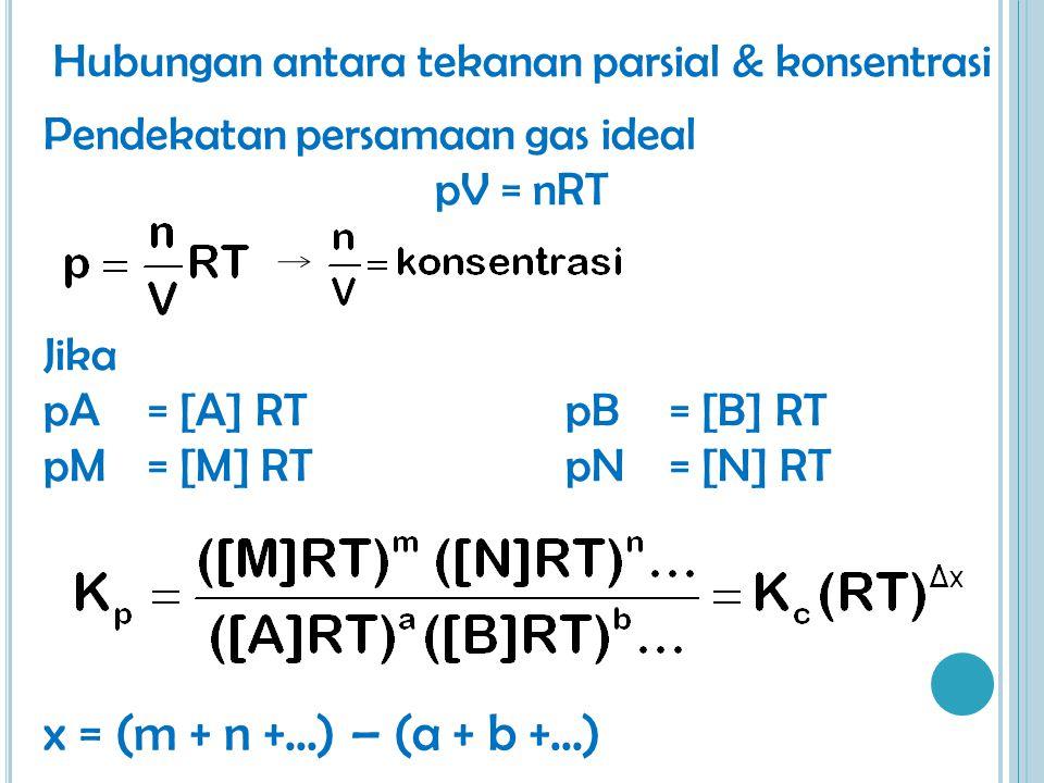 Hubungan antara tekanan parsial & konsentrasi Pendekatan persamaan gas ideal pV = nRT Jika pA= [A] RTpB= [B] RT pM= [M] RTpN= [N] RT x = (m + n +...) – (a + b +...)
