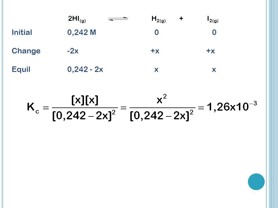 2HI (g) H 2(g) + I 2(g) Initial 0,242 M 0 0 Change-2x+x+x Equil0,242 - 2x x x
